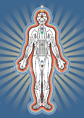 chitomax-accupuncture-meridians
